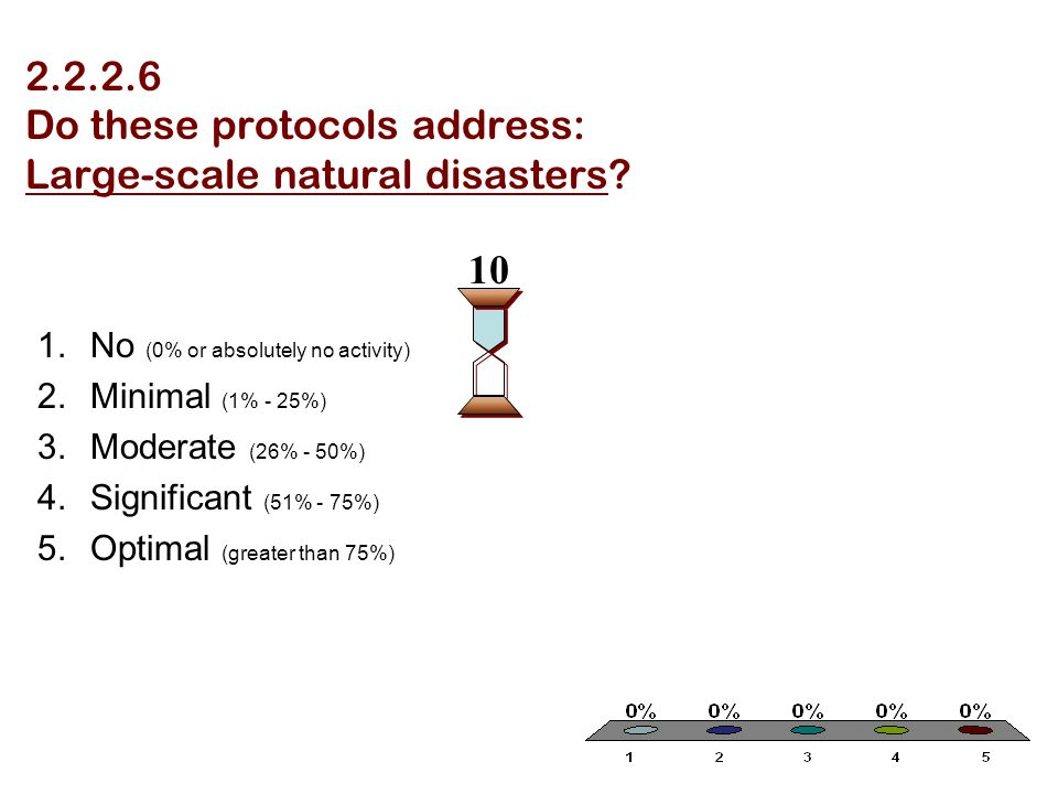 2.2.2.6 Do these protocols address: Large-scale natural disasters? 1.No (0% or absolutely no activity) 2.Minimal (1% - 25%) 3.Moderate (26% - 50%) 4.S
