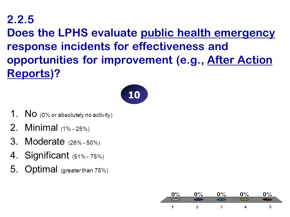 2.2.5 Does the LPHS evaluate public health emergency response incidents for effectiveness and opportunities for improvement (e.g., After Action Reports).