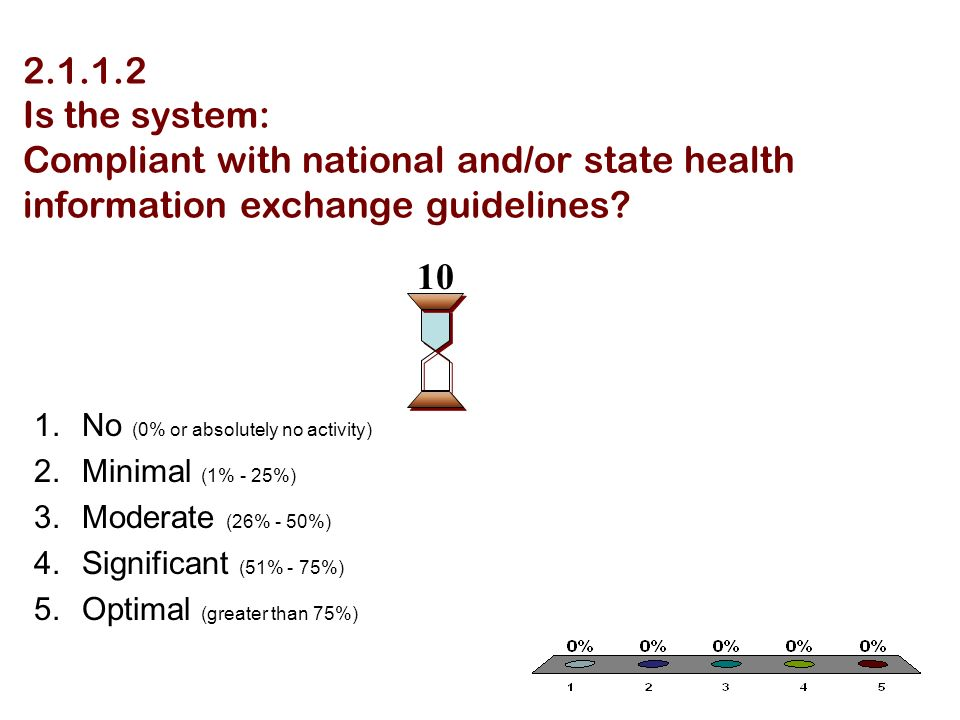 Is the system: Compliant with national and/or state health information exchange guidelines.