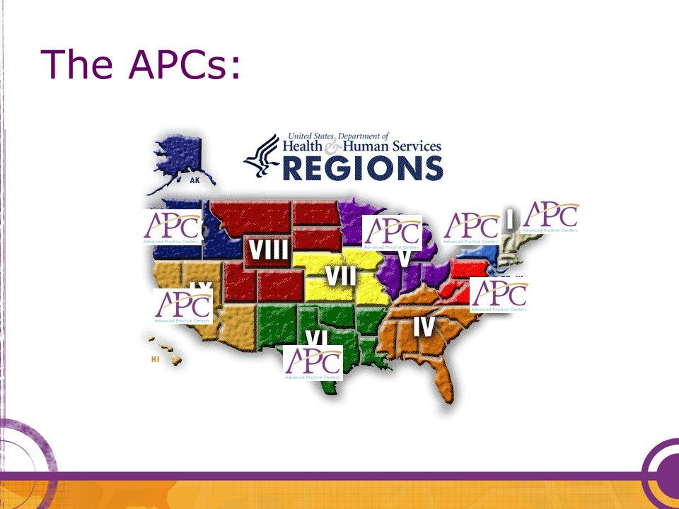 The APCs: