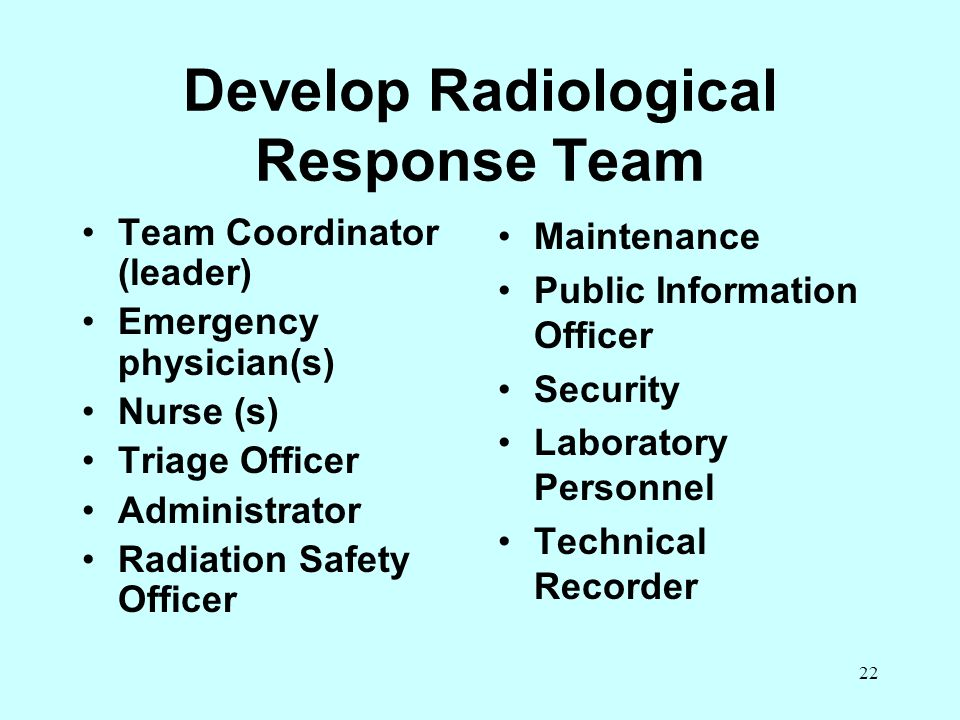 22 Develop Radiological Response Team Team Coordinator (leader) Emergency physician(s) Nurse (s) Triage Officer Administrator Radiation Safety Officer