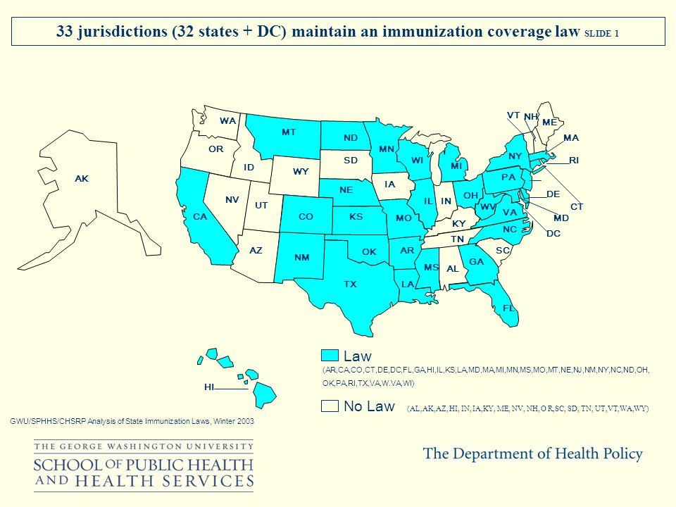 33 jurisdictions (32 states + DC) maintain an immunization coverage law SLIDE 1 GWU/SPHHS/CHSRP Analysis of State Immunization Laws, Winter 2003 WA OR