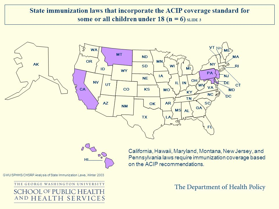 State immunization laws that incorporate the ACIP coverage standard for some or all children under 18 (n = 6) SLIDE 3 WA OR ID MT ND WY SD MN WI MI IL