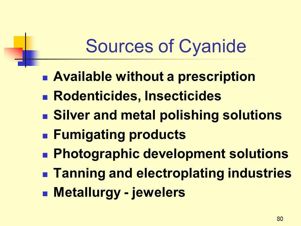 79 Cyanogens Cyanogen chloride (CK) and hydrogen cyanide (AC)