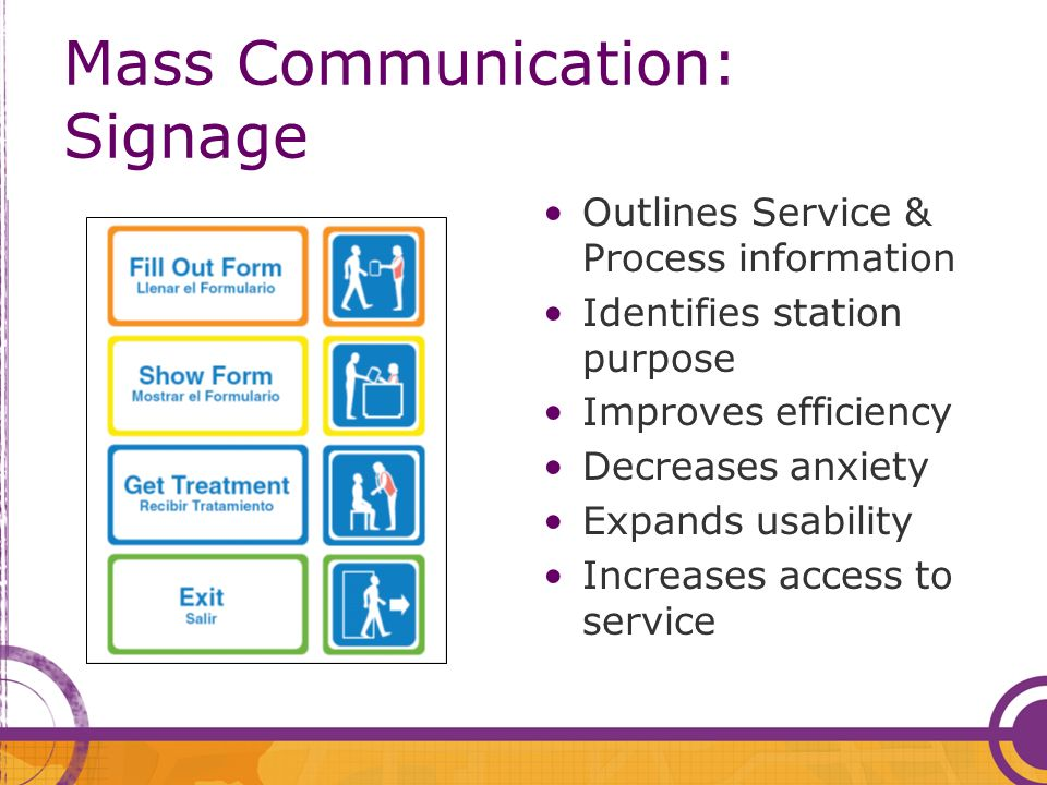 Mass Communication: Signage Outlines Service & Process information Identifies station purpose Improves efficiency Decreases anxiety Expands usability Increases access to service
