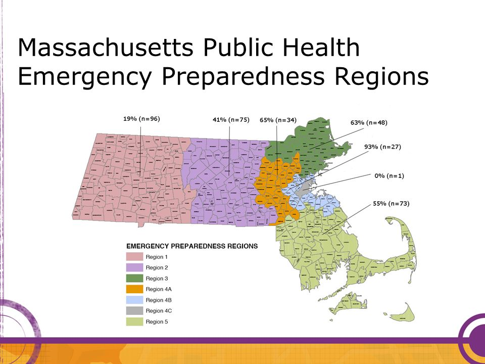 Massachusetts Public Health Emergency Preparedness Regions