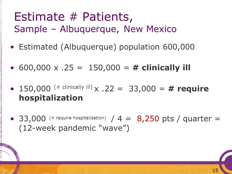 Estimate # Patients, Sample – Albuquerque, New Mexico Estimated (Albuquerque) population 600,000 600,000 x.25 = 150,000 = # clinically ill 150,000 (#