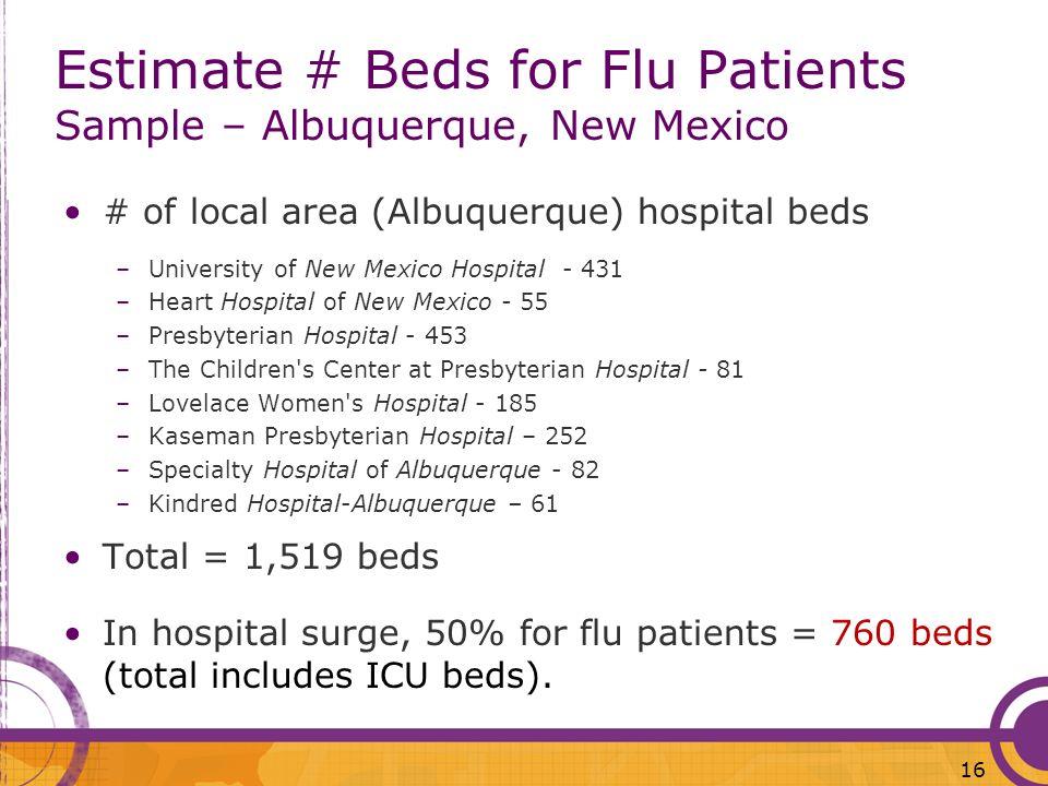 Estimate # Beds for Flu Patients Sample – Albuquerque, New Mexico # of local area (Albuquerque) hospital beds –University of New Mexico Hospital - 431