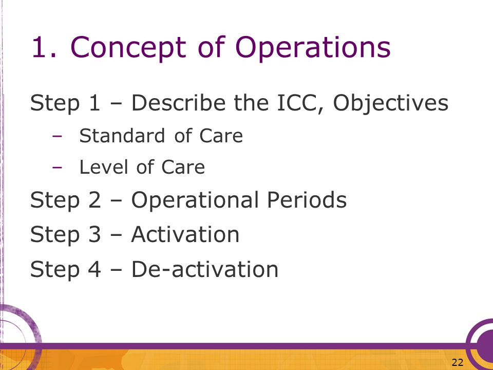 1.Concept of Operations Step 1 – Describe the ICC, Objectives –Standard of Care –Level of Care Step 2 – Operational Periods Step 3 – Activation Step 4