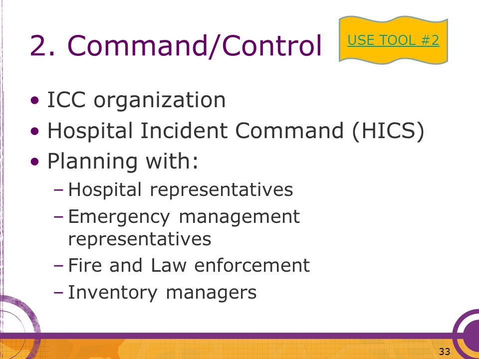 2. Command/Control ICC organization Hospital Incident Command (HICS) Planning with: –Hospital representatives –Emergency management representatives –F