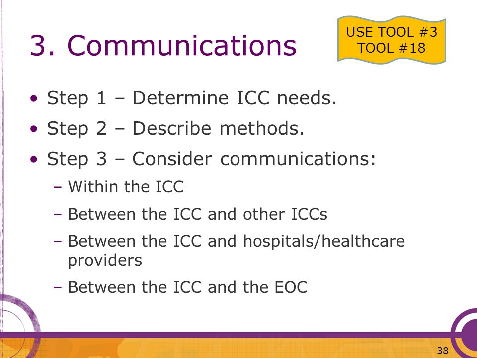 3. Communications Step 1 – Determine ICC needs. Step 2 – Describe methods. Step 3 – Consider communications: –Within the ICC –Between the ICC and othe