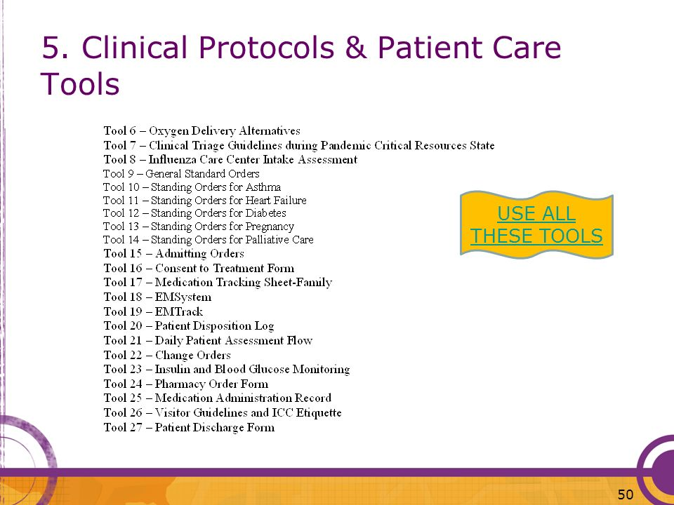 5. Clinical Protocols & Patient Care Tools USE ALL THESE TOOLS 50