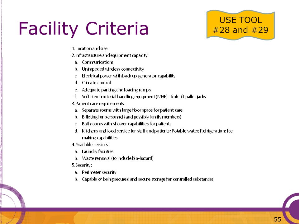 Facility Criteria USE TOOL #28 and #29 55
