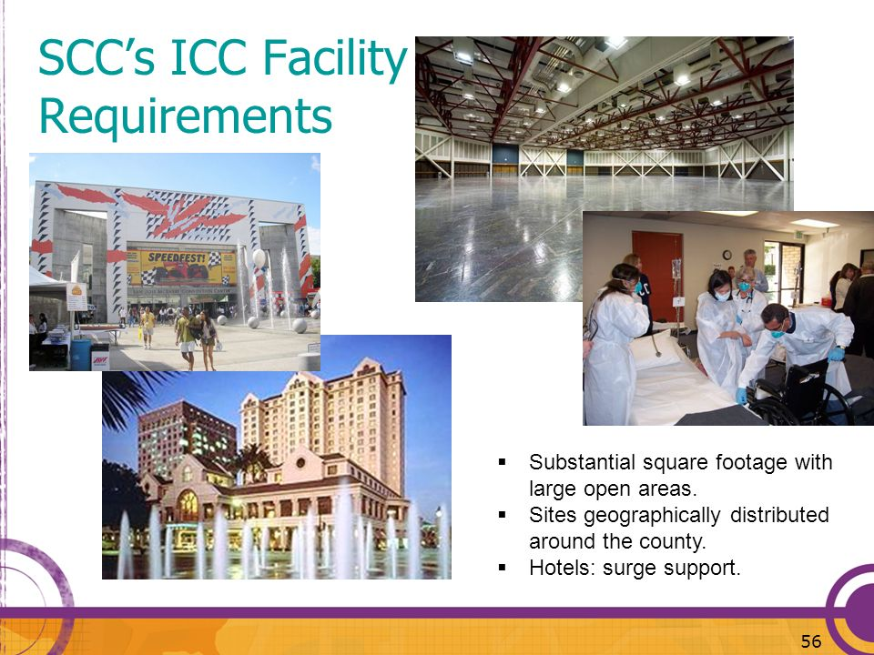 SCCs ICC Facility Requirements Substantial square footage with large open areas. Sites geographically distributed around the county. Hotels: surge sup