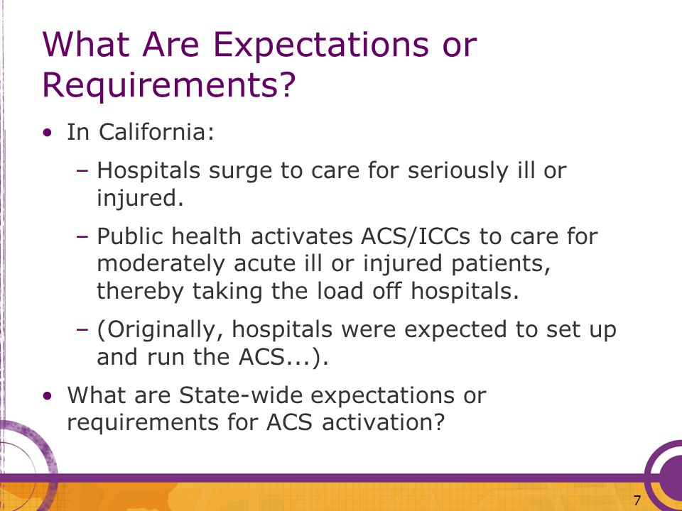 What Are Expectations or Requirements? In California: –Hospitals surge to care for seriously ill or injured. –Public health activates ACS/ICCs to care
