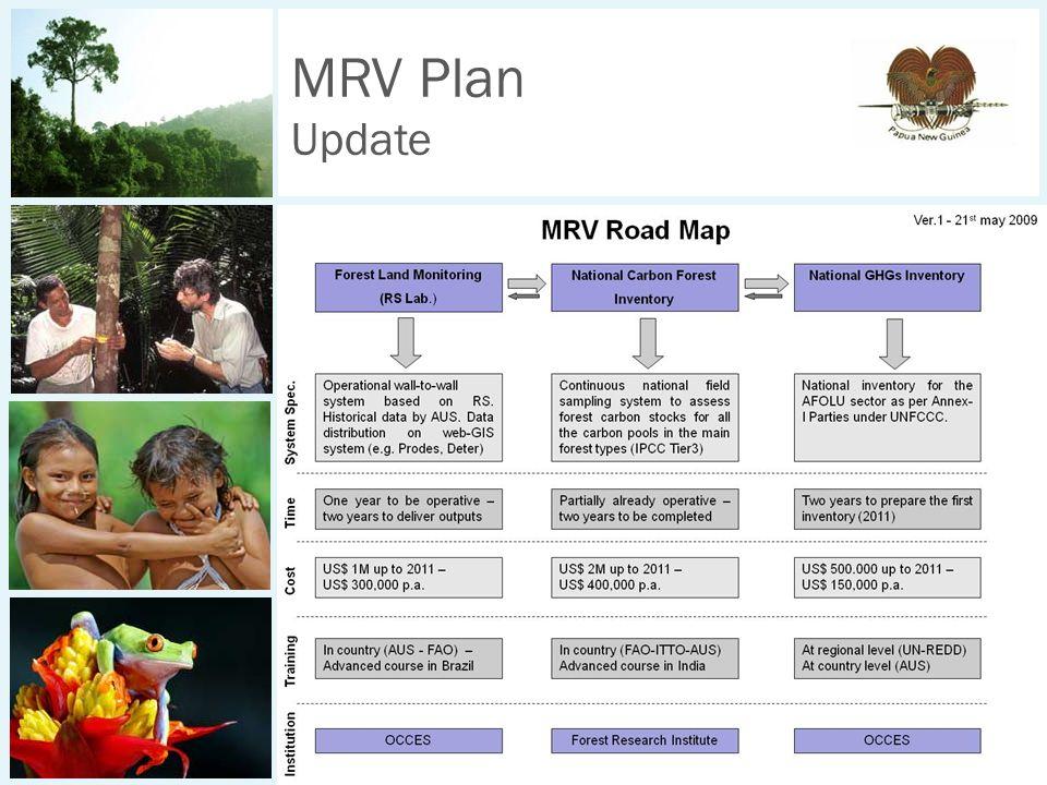 MRV Plan Update