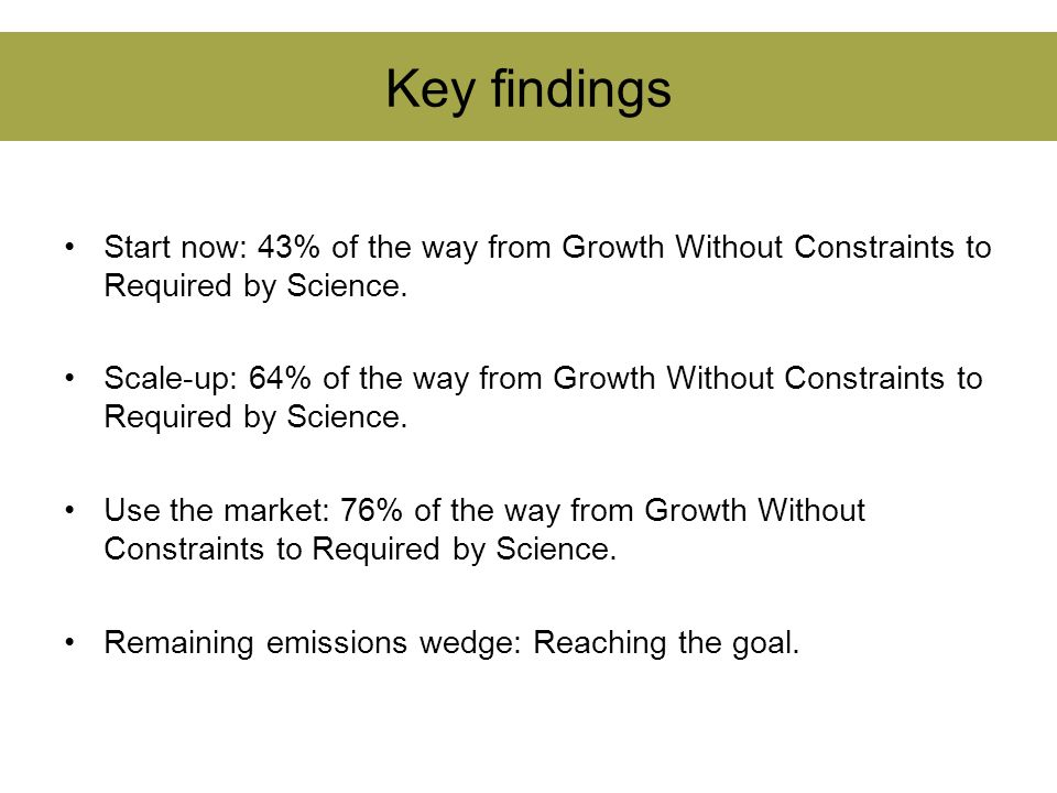 Key findings Start now: 43% of the way from Growth Without Constraints to Required by Science.