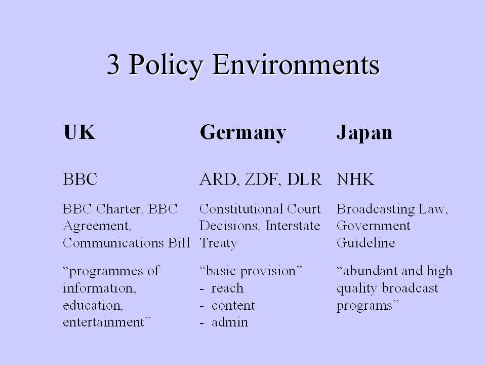 3 Policy Environments