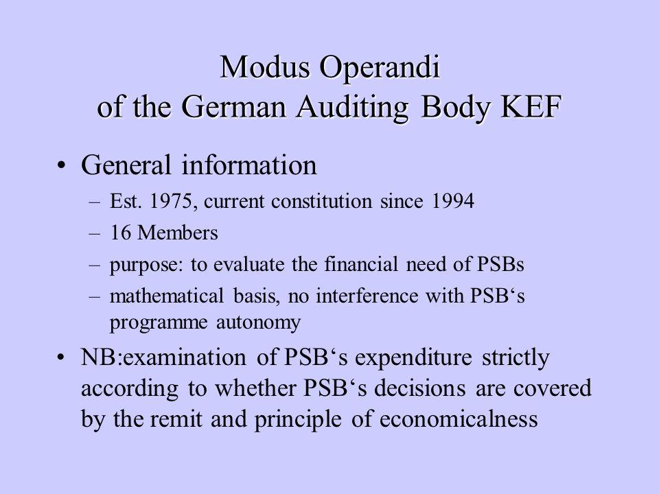 Modus Operandi of the German Auditing Body KEF General information –Est.