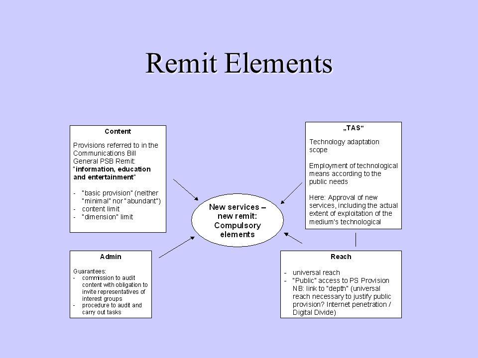 Remit Elements