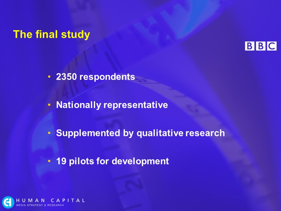 The final study 2350 respondents Nationally representative Supplemented by qualitative research 19 pilots for development