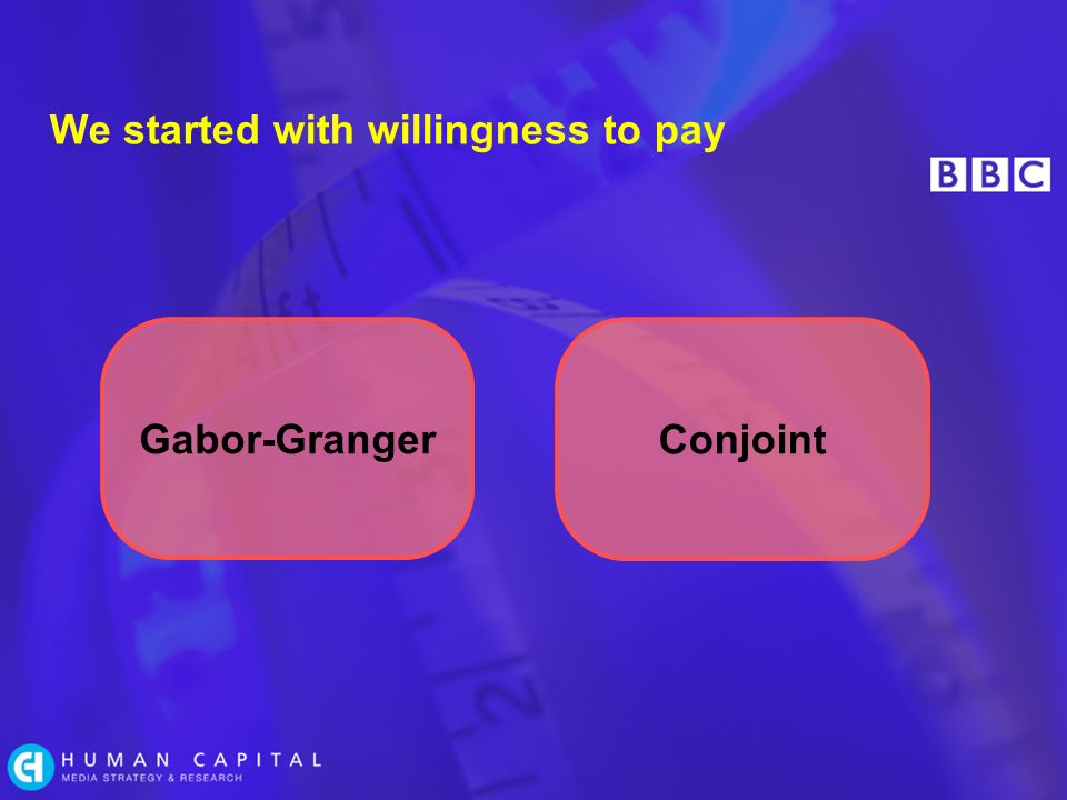 We started with willingness to pay Gabor-Granger Conjoint