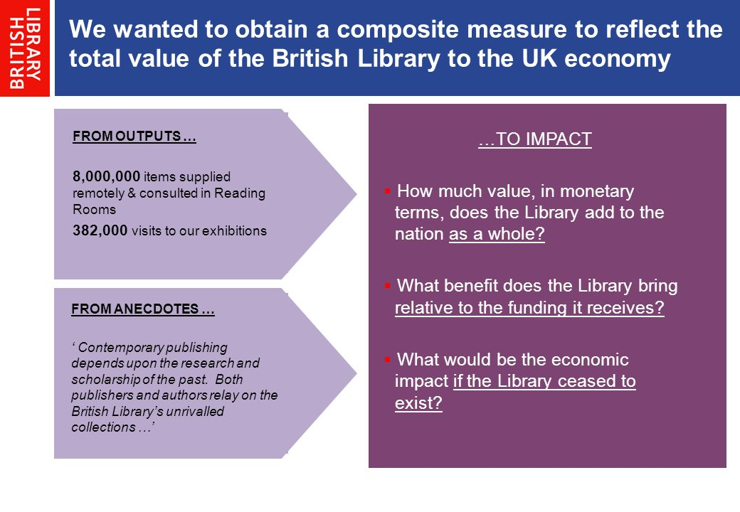 We wanted to obtain a composite measure to reflect the total value of the British Library to the UK economy …TO IMPACT How much value, in monetary terms, does the Library add to the nation as a whole.