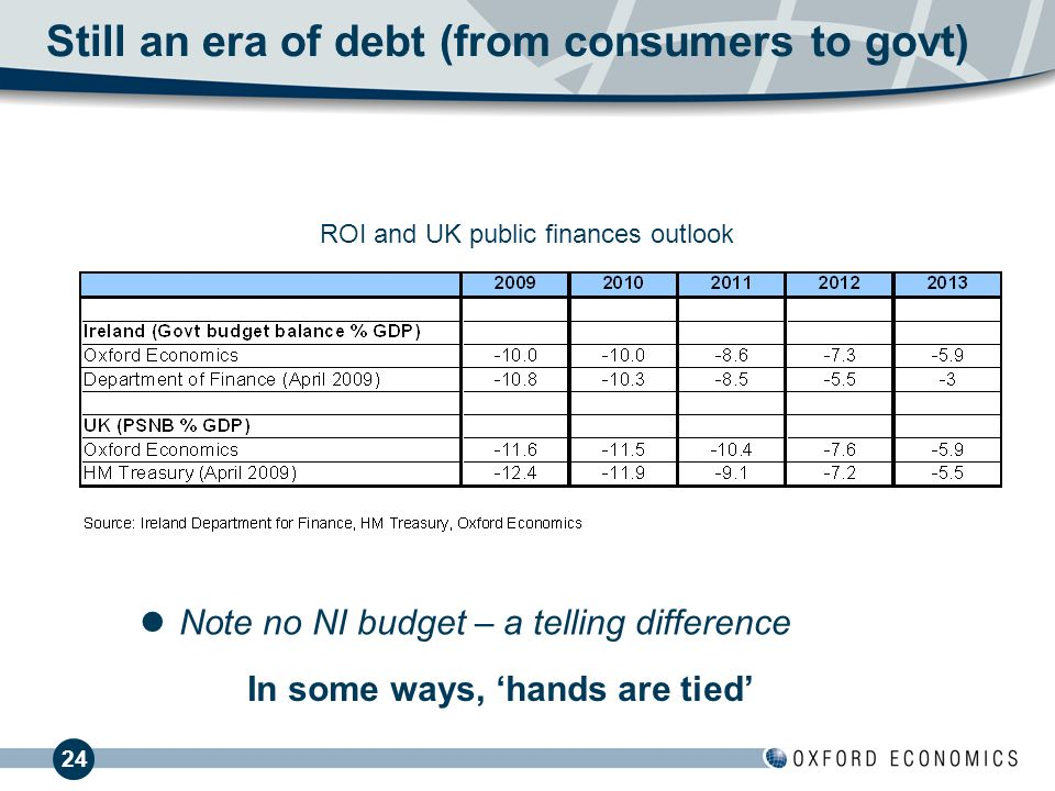 24 Still an era of debt (from consumers to govt) ROI and UK public finances outlook Note no NI budget – a telling difference In some ways, hands are t