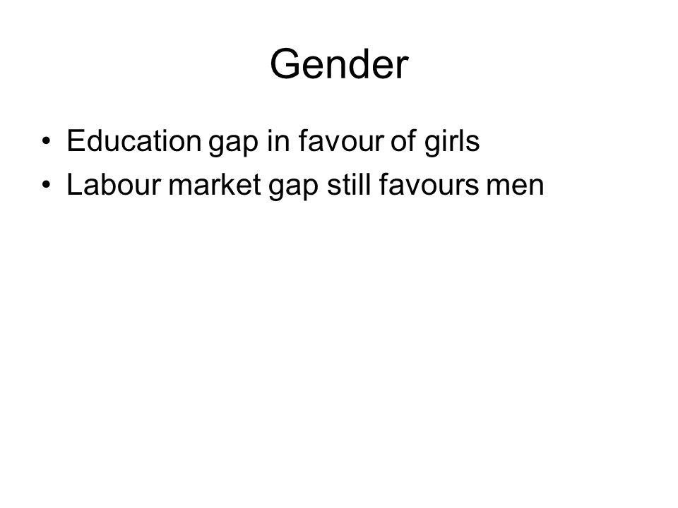 Gender Education gap in favour of girls Labour market gap still favours men