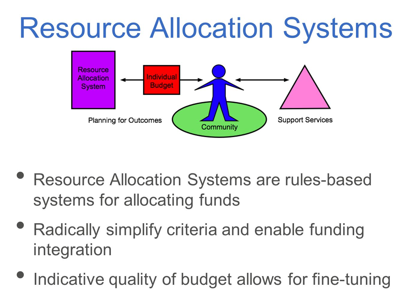 Resource Allocation Systems Resource Allocation Systems are rules-based systems for allocating funds Radically simplify criteria and enable funding integration Indicative quality of budget allows for fine-tuning