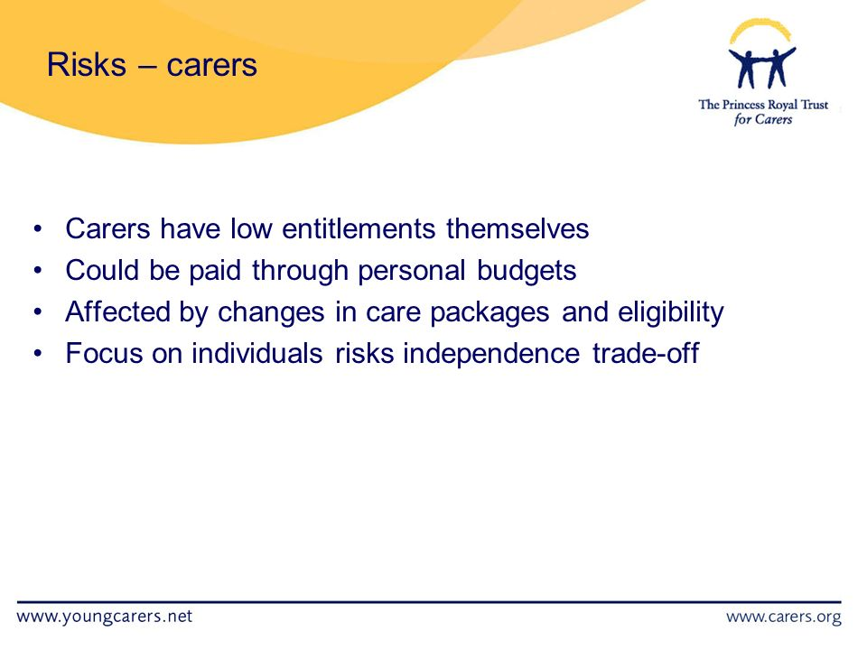 Risks – carers Carers have low entitlements themselves Could be paid through personal budgets Affected by changes in care packages and eligibility Focus on individuals risks independence trade-off