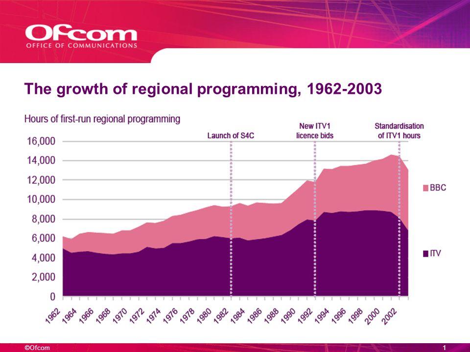©Ofcom1 The growth of regional programming, 1962-2003
