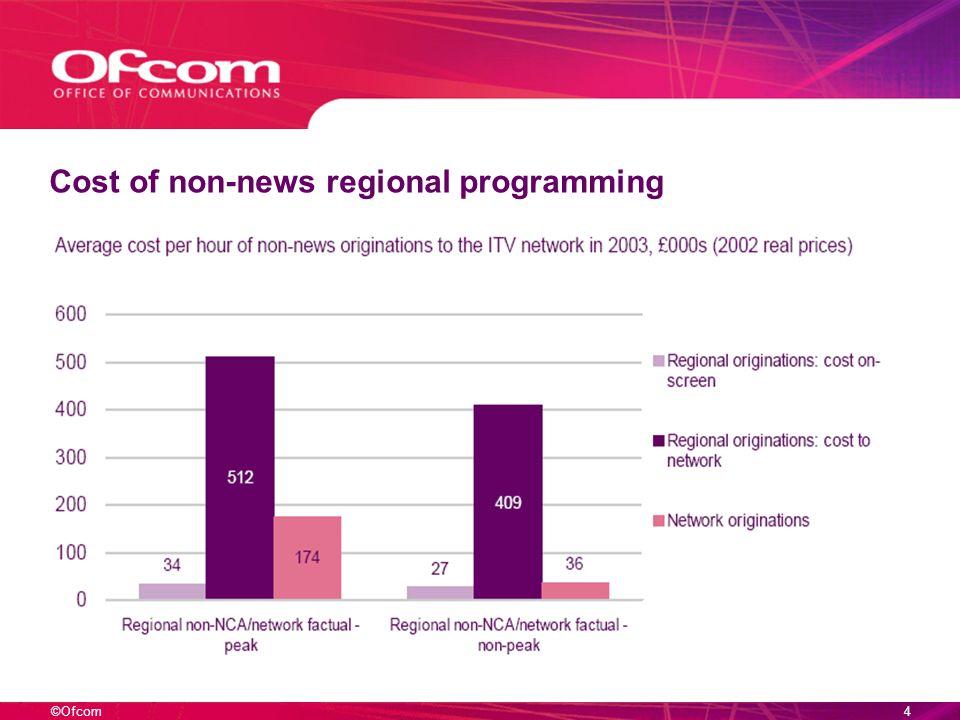 ©Ofcom4 Cost of non-news regional programming