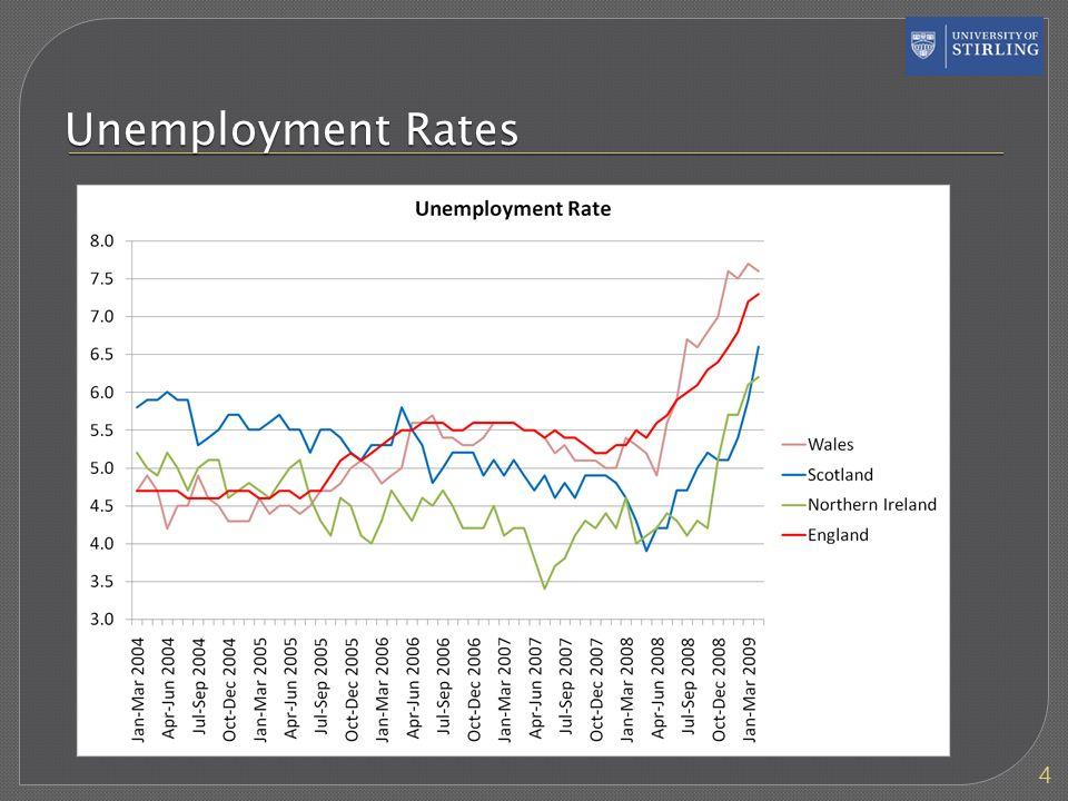 Unemployment Rates 4