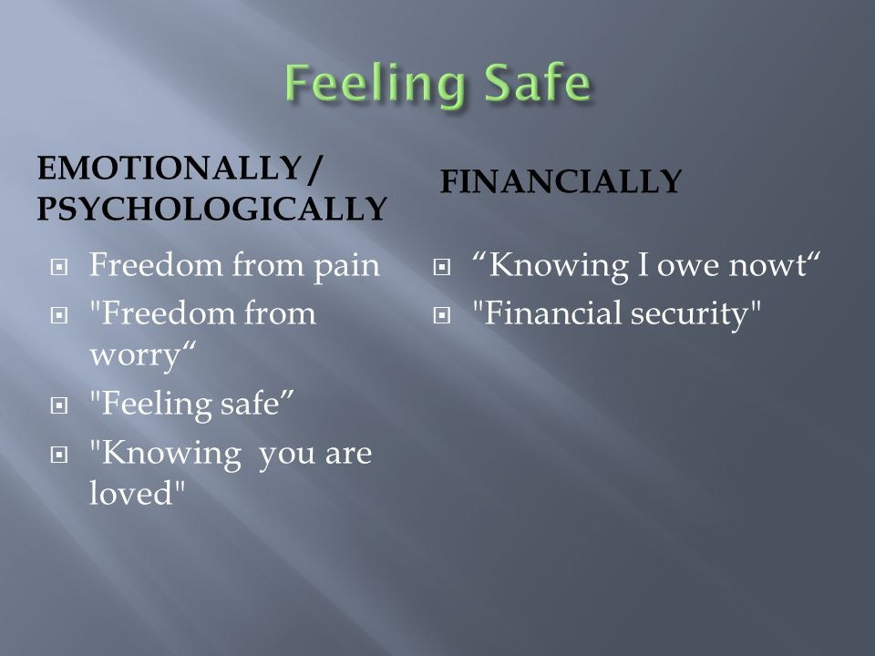 EMOTIONALLY / PSYCHOLOGICALLY FINANCIALLY Freedom from pain