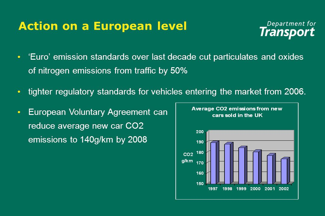 Action on a European level Euro emission standards over last decade cut particulates and oxides of nitrogen emissions from traffic by 50% tighter regulatory standards for vehicles entering the market from 2006.
