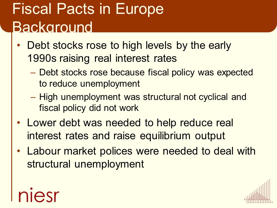 Fiscal Pacts in Europe Background Debt stocks rose to high levels by the early 1990s raising real interest rates –Debt stocks rose because fiscal policy was expected to reduce unemployment –High unemployment was structural not cyclical and fiscal policy did not work Lower debt was needed to help reduce real interest rates and raise equilibrium output Labour market polices were needed to deal with structural unemployment