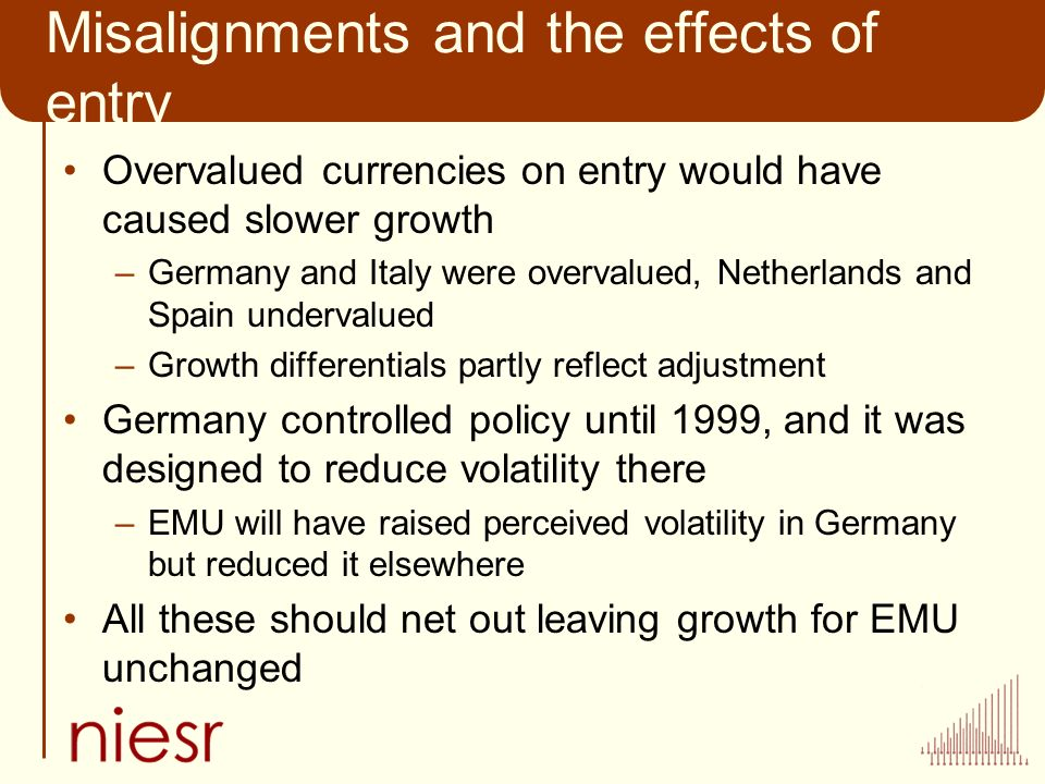 Misalignments and the effects of entry Overvalued currencies on entry would have caused slower growth –Germany and Italy were overvalued, Netherlands and Spain undervalued –Growth differentials partly reflect adjustment Germany controlled policy until 1999, and it was designed to reduce volatility there –EMU will have raised perceived volatility in Germany but reduced it elsewhere All these should net out leaving growth for EMU unchanged