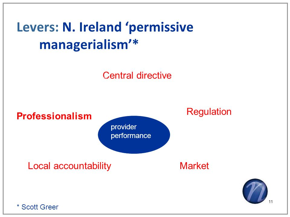 Levers: N. Ireland permissive managerialism* 11 provider performance Central directive Regulation MarketLocal accountability Professionalism * Scott G