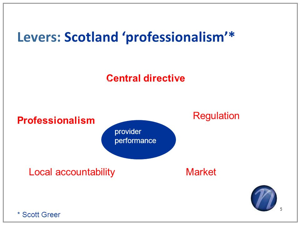 Levers: Scotland professionalism* 5 provider performance Central directive Regulation MarketLocal accountability Professionalism * Scott Greer