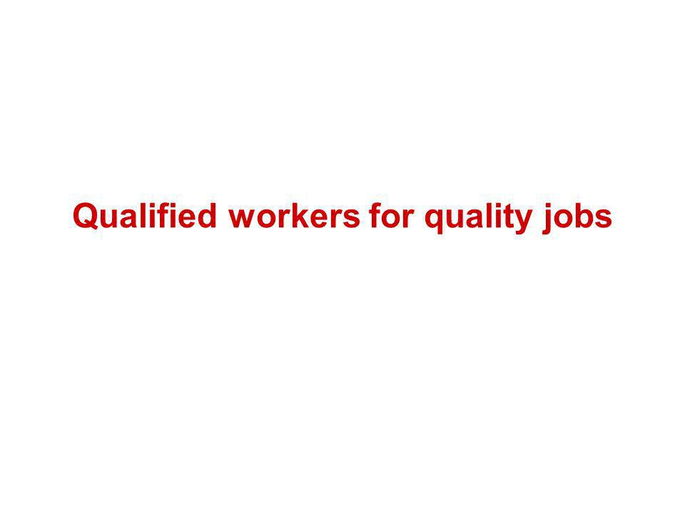 Qualified workers for quality jobs