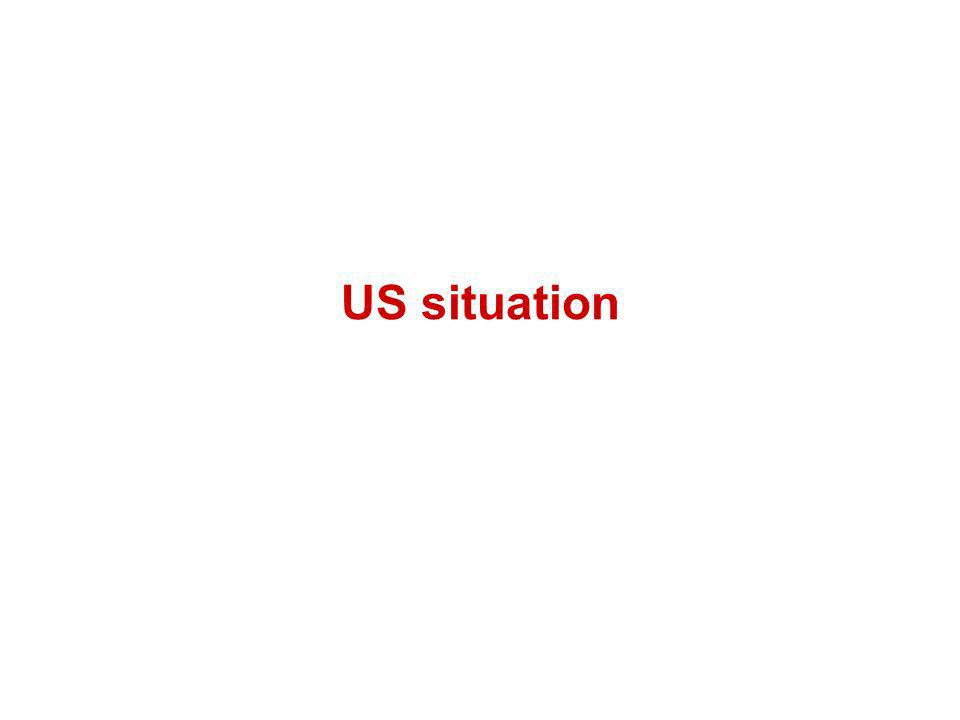 US situation