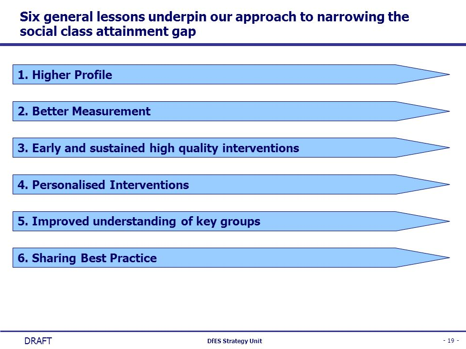 - 19 - DfES Strategy Unit DRAFT Six general lessons underpin our approach to narrowing the social class attainment gap 1. Higher Profile 2. Better Mea