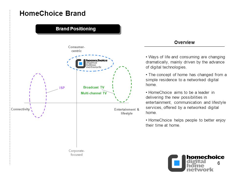 6 HomeChoice Brand Brand Positioning Connectivity Entertainment & lifestyle Corporate- focused Consumer- centric ISP Broadcast TV Multi-channel TV Ways of life and consuming are changing dramatically, mainly driven by the advance of digital technologies.