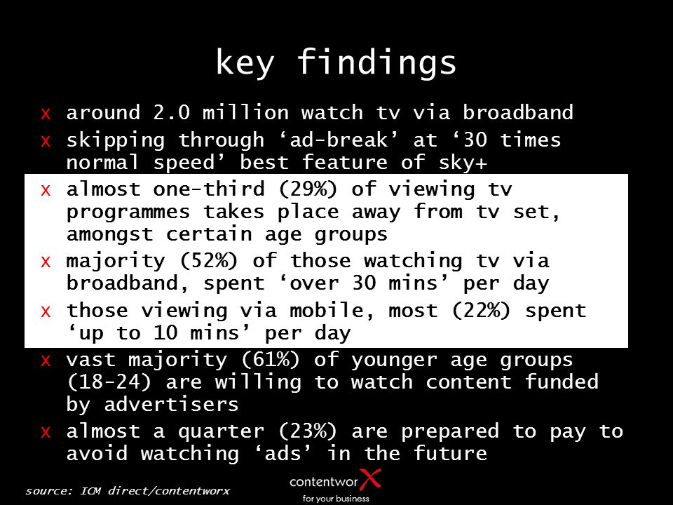 for your business key findings xaround 2.0 million watch tv via broadband xskipping through ad-break at 30 times normal speed best feature of sky+ xalmost one-third (29%) of viewing tv programmes takes place away from tv set, amongst certain age groups xmajority (52%) of those watching tv via broadband, spent over 30 mins per day xthose viewing via mobile, most (22%) spent up to 10 mins per day xvast majority (61%) of younger age groups (18-24) are willing to watch content funded by advertisers xalmost a quarter (23%) are prepared to pay to avoid watching ads in the future source: ICM direct/contentworx