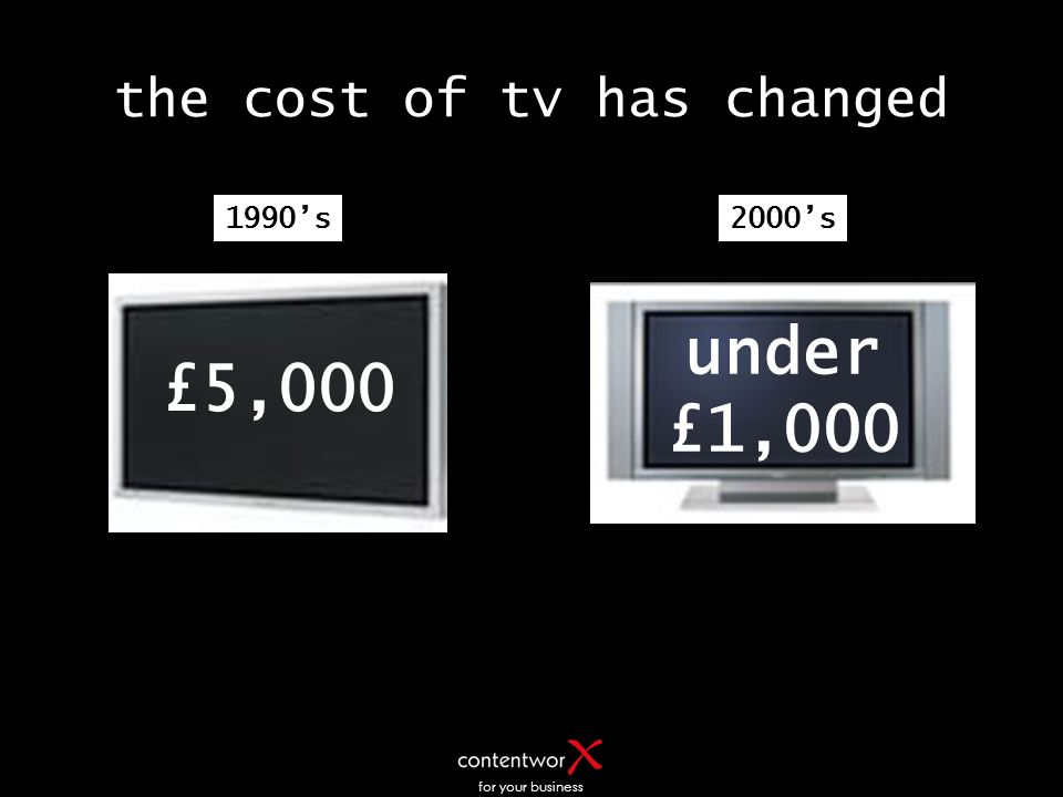 for your business the cost of tv has changed £5,000 1990s under £1,000 2000s