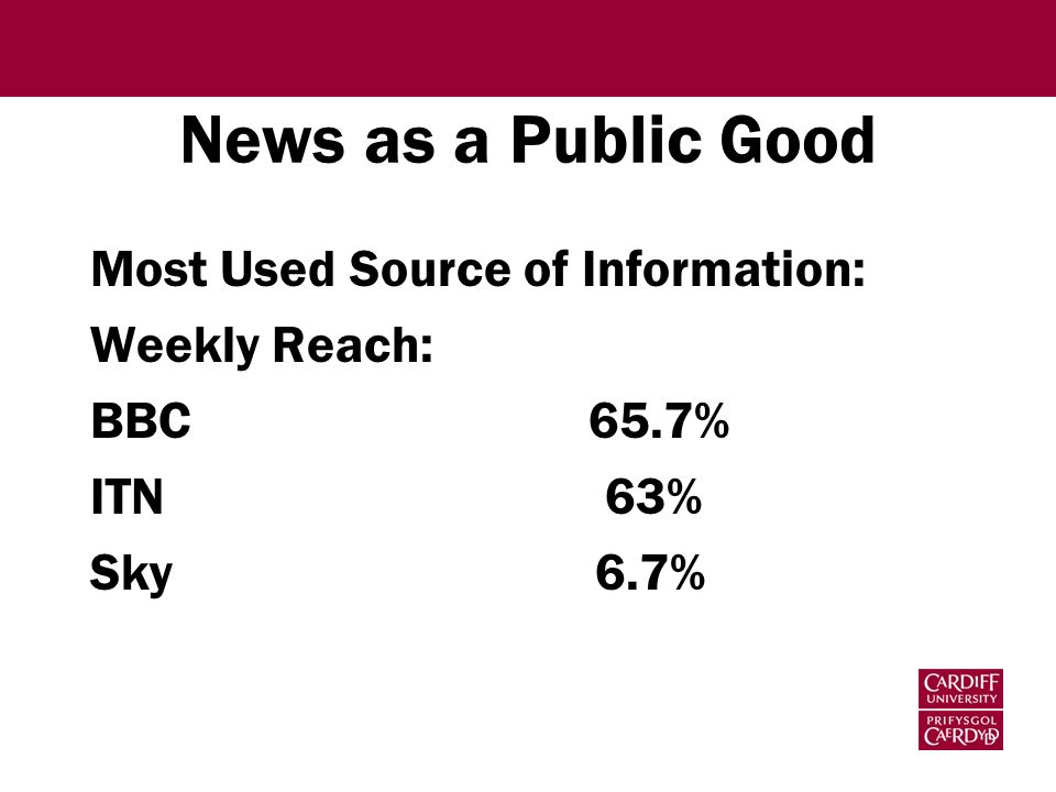 News as Public Good Value of impartiality: 92% of viewers believe television news should be impartial and objective