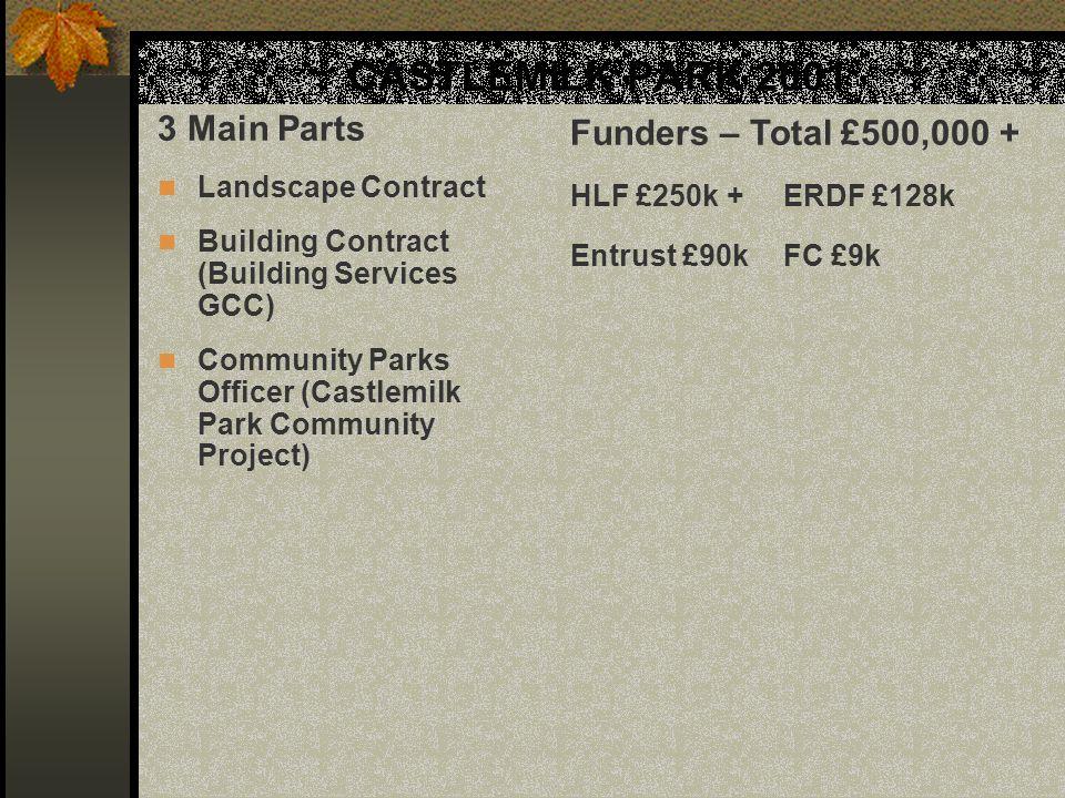 Funders – Total £500,000 + HLF £250k +ERDF £128k Entrust £90k FC £9k CASTLEMILK PARK 2001 3 Main Parts Landscape Contract Building Contract (Building