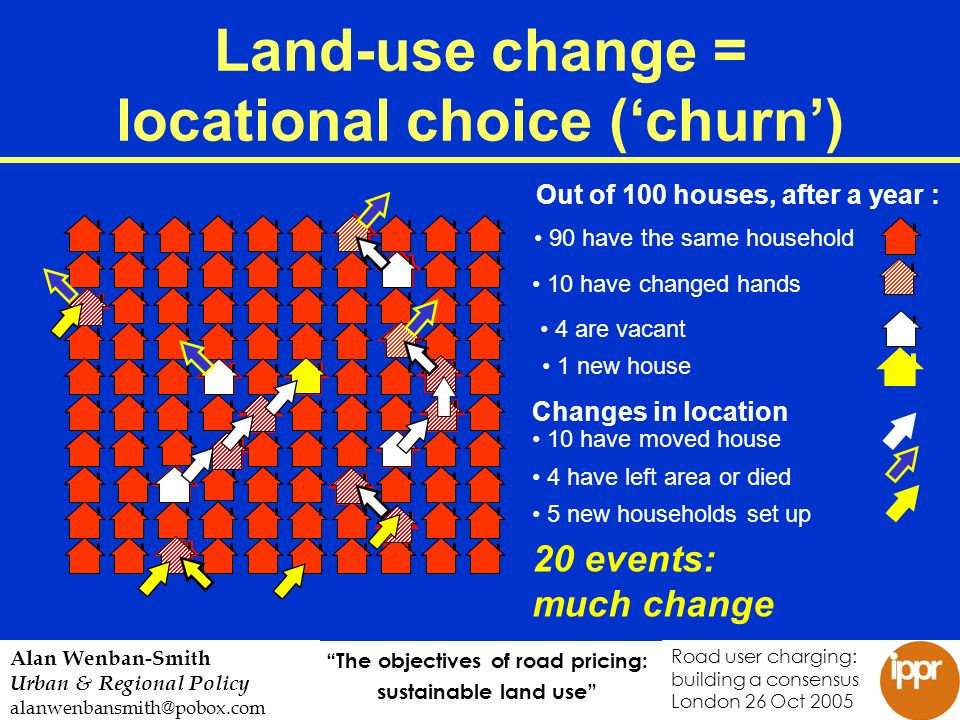 The objectives of road pricing: sustainable land use Road user charging: building a consensus London 26 Oct 2005 Alan Wenban-Smith Urban & Regional Policy alanwenbansmith@pobox.com Land-use change = locational choice (churn) Out of 100 houses, after a year : 90 have the same household 10 have changed hands 4 are vacant Changes in location 10 have moved house 4 have left area or died 5 new households set up 20 events: much change 1 new house