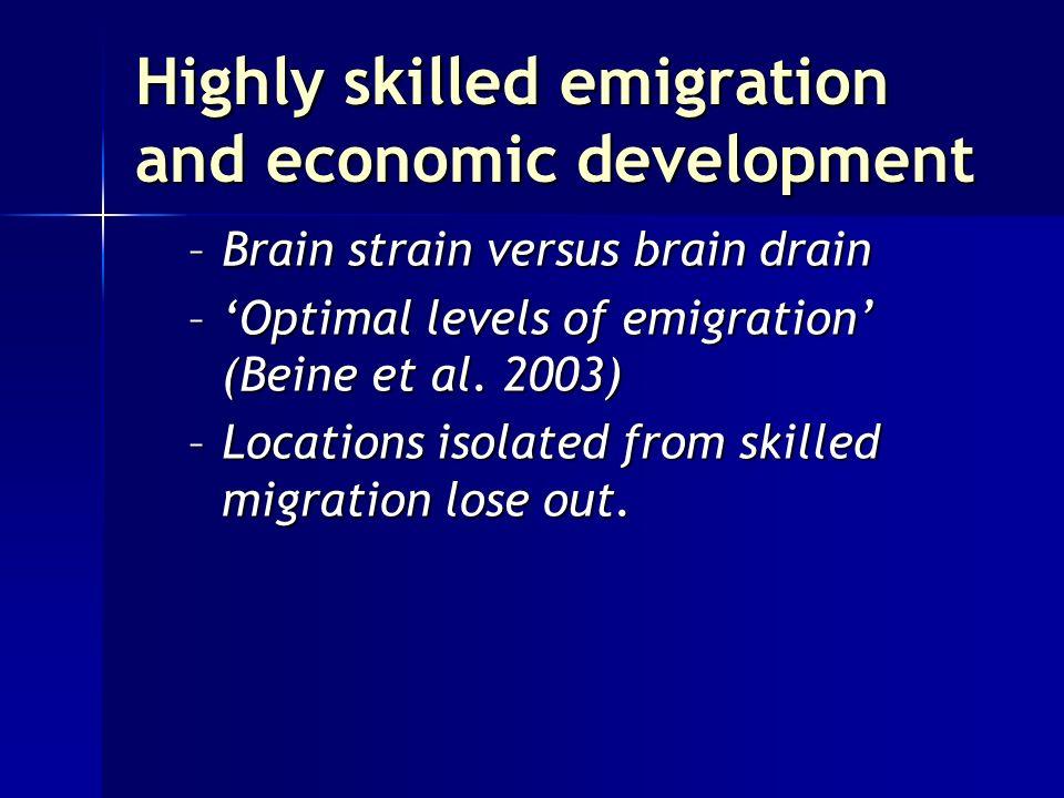 Highly skilled emigration and economic development –Brain strain versus brain drain –Optimal levels of emigration (Beine et al. 2003) –Locations isola